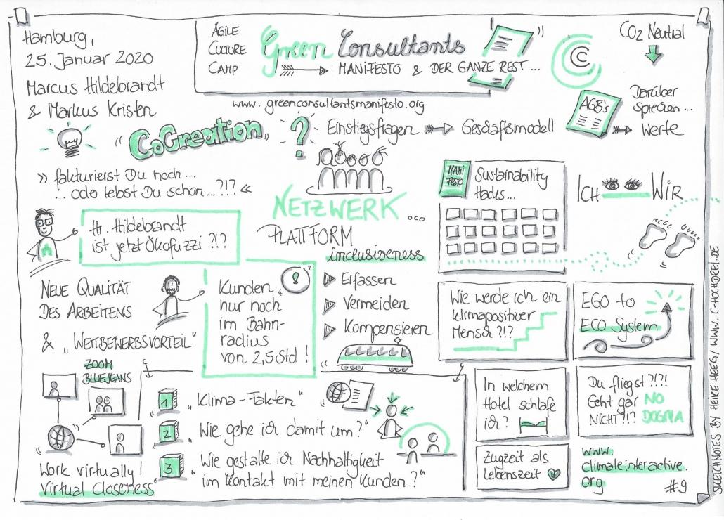 Sketchnote von Heike Heeg - Green Consultants
